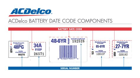 acdelco canada battery warranty
