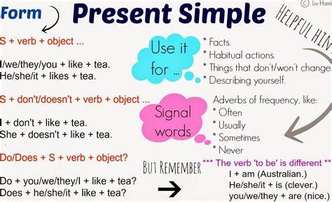 preguntas faciles en pasado simple ejercicios present simple affirmative negative and