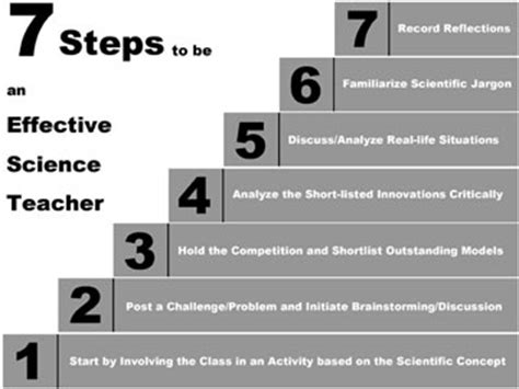 the card 7 steps to an educator s creative breakthrough seven steps to be an effective teacherplus