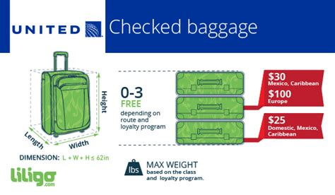 united airlines checked baggage policy united airlines baggage policy american s