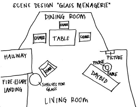 Home Plans With A View set diagram the glass menagerie