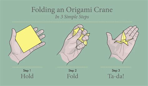 how to fold an origami origami crane gif images
