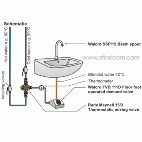 Deck Plate For Kitchen Faucet hands free taps foot taps knee taps ir taps sensor