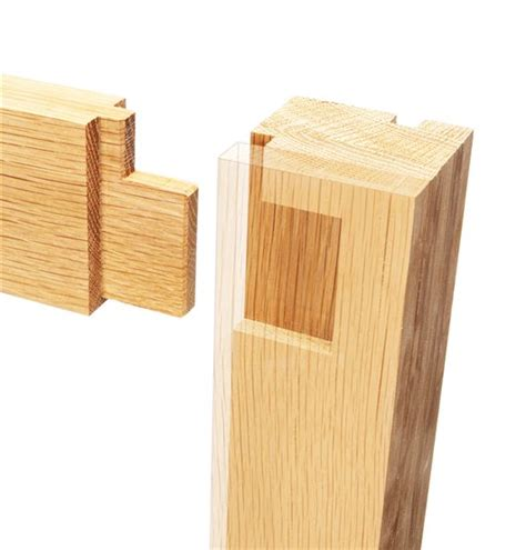 woodworking mortise and tenon haunched mortise tenon popular woodworking magazine