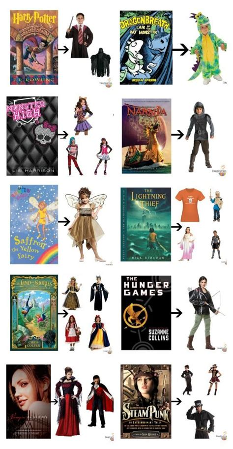 pictures of book characters book character costumes for tweens and