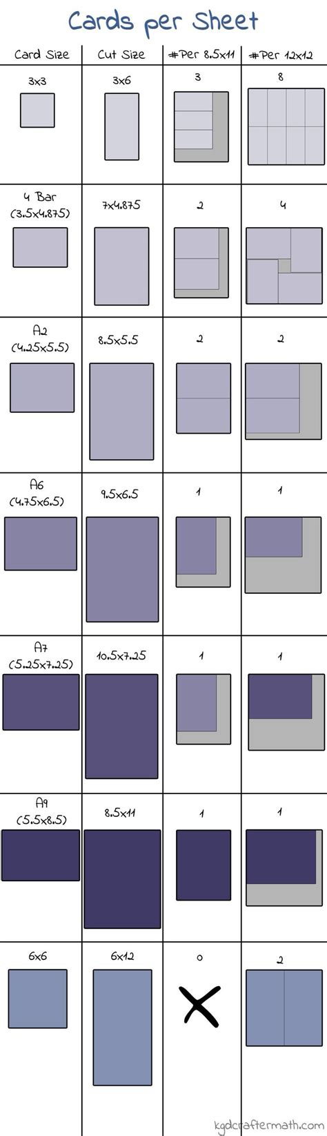 card sizes for card card sizes and how many per sheet cards other paper
