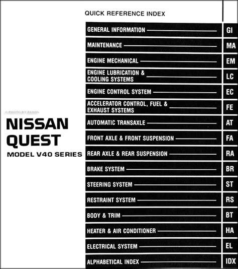 car repair manual download 1996 infiniti i seat position control service manual 1996 infiniti i fuse box manual 1996 infiniti i30 radio fuse wiring diagrams