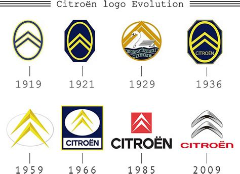 Citroen Car Logo by Citro 235 N Logo Hd Png Meaning Information Carlogos Org