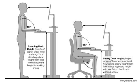 computer desk ergonomics measurements ergonomics chair diagram www imgkid the image kid
