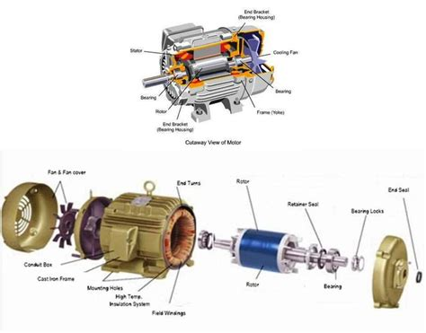 Electric Motor Physics by Best 25 Electric Motor Ideas On Easy Physics