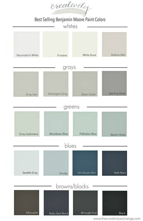 benjaminmoore colors best selling benjamin paint colors