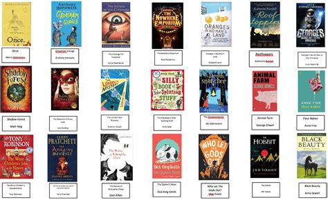 100 picture books 100 books to try and read before you leave year 6