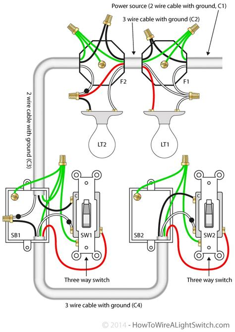 tree light wiring 3 way switch with power feed via the light