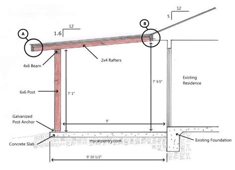 covered porch plans patio cover plans build your patio cover or deck cover