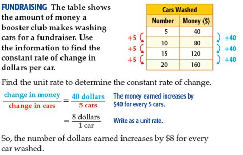 rate of change table lesson 4 5 rate of change faribault schools isd 656