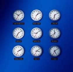 is it in australia now australian time zones