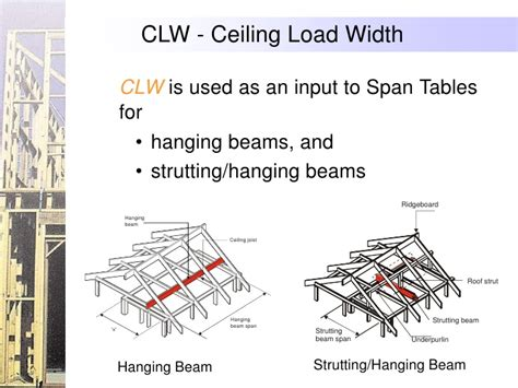 Garage Roof Truss Design using span tables as1684 2