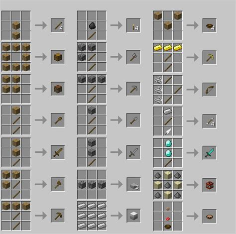 crafting recipe for paper basic crafting recipes charts crafting and minecraft