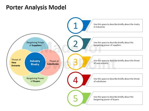porter 5 forces analysis editable powerpoint slides