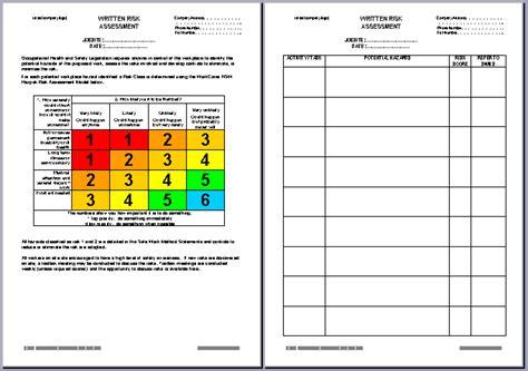 risk assessment template vnzgames