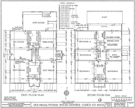 what to do with room in house house plan