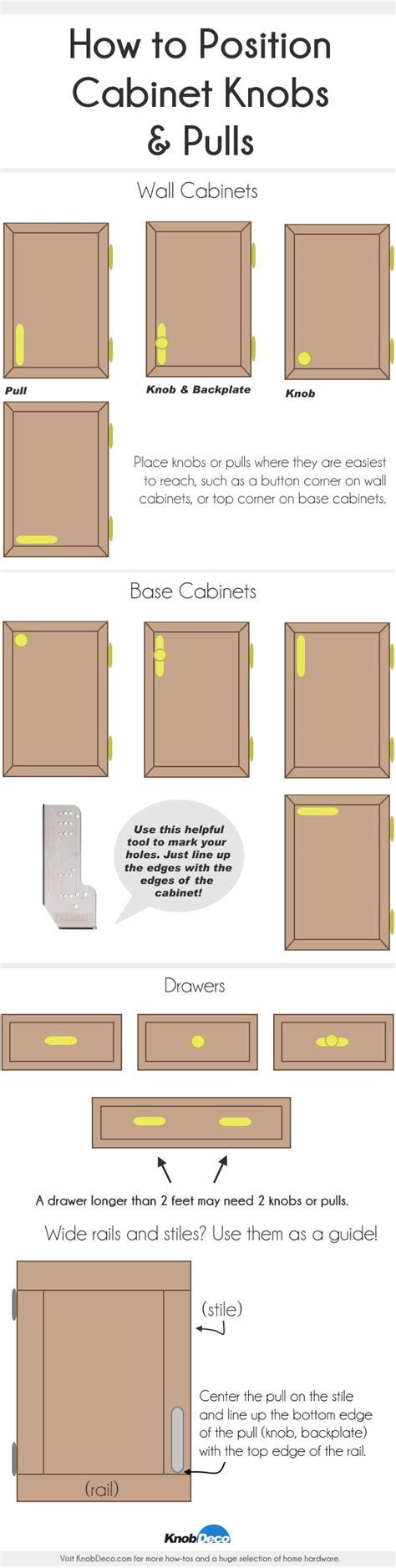 installing kitchen cabinet hardware how to position cabinet knobs for installation remodel