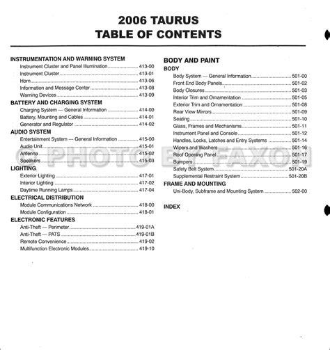 car repair manuals online pdf 2003 ford taurus regenerative braking service manual 2006 ford taurus acclaim manual ford taurus 2001 2002 2003 2004 2005 2006