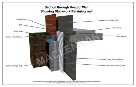 waterproof basement construction exterior waterproofing basement tanking