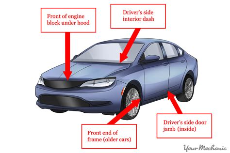 Where Is Vin by How To Read A Vin Vehicle Identification Number
