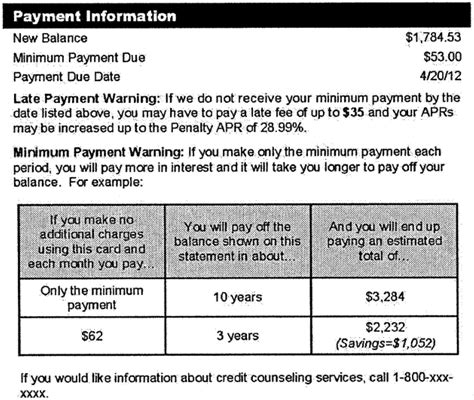 minimum payment on a credit card appendix g to part 1026 to 12 cfr 1026 eregulations