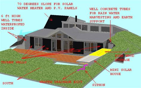 Earth Sheltered House Plans cristian s earth sheltered passive solar home in romania