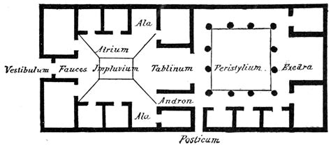 pompeian house plan the project gutenberg ebook of pompeii its and
