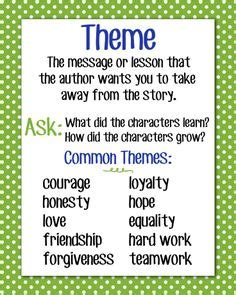 a story themed 1000 images about theme reading anchor charts on