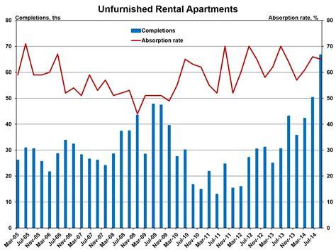 average power bill for 1 bedroom apartment typical electric bill for 3 bedroom apartment average