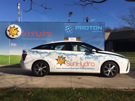 Proton Energy by Hydrogen Fueling Proton On Site