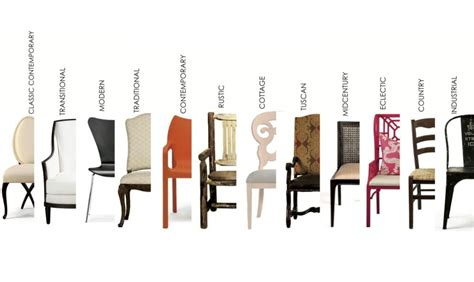 different home styles furniture styles types guide houseofhome au