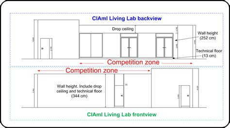 drop ceiling height annex2012 recognition evaluating aal systems evaal