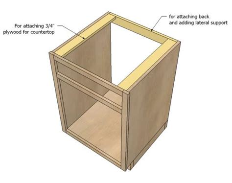 box kitchen cabinets kitchen base cabinets 101 white woodworking projects