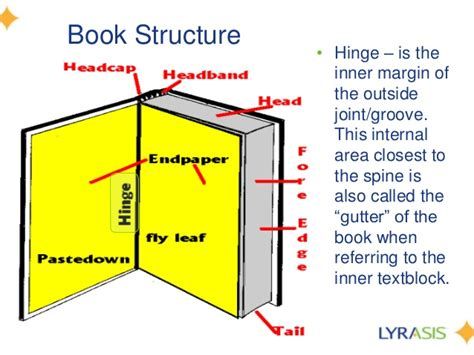 parts of the books with picture care and handling of library materials