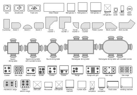Kitchen Design Software Free Mac design elements kitchen and dining room interior