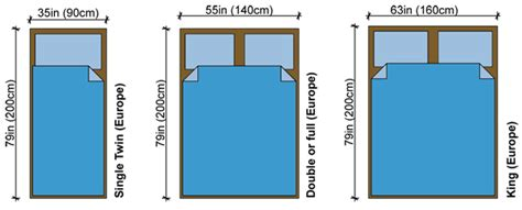 measurement bed bed size
