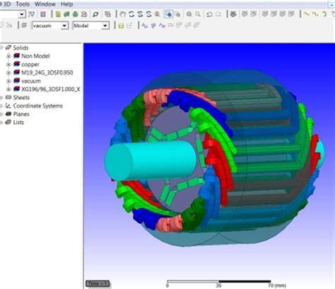 Electric Motor Simulation by Compulsory Modules 1 3 Mathematics Pathways