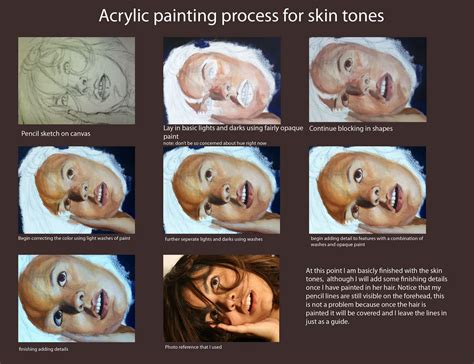 acrylic paint how to make skin color ink warrior painting skin tones using acrylic paint