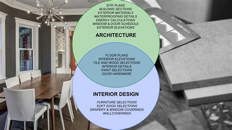 interior decorator vs interior designer architecture vs interior design board vellum