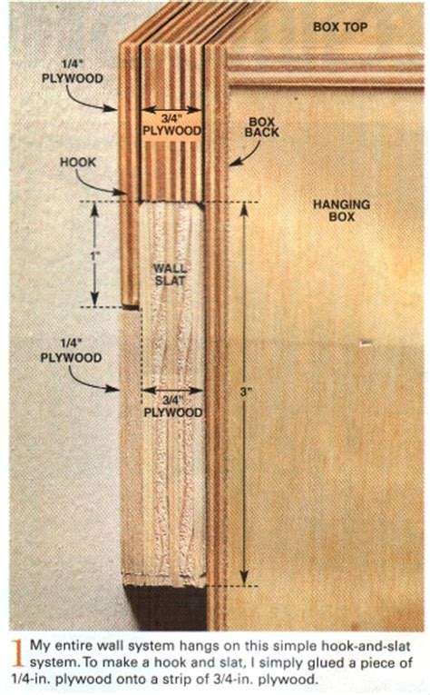 woodworkers of america build diy woodworkers guild of america complaints plans