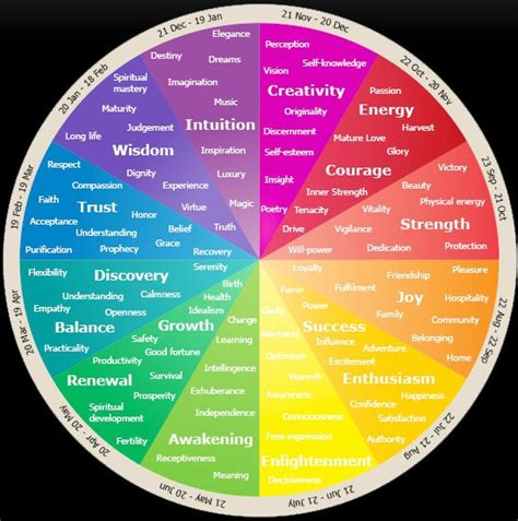 paint colors emotions they evoke how to select the color how colors can affect