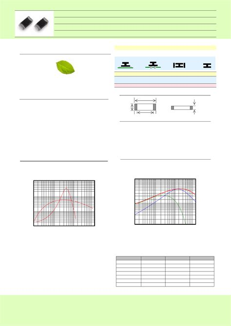 ferrite bead datasheet gbd321611pgb320n datasheet pdf pinout multilayer