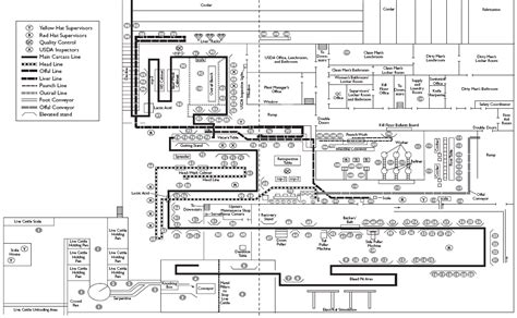 slaughterhouse floor plan working undercover in a slaughterhouse an with