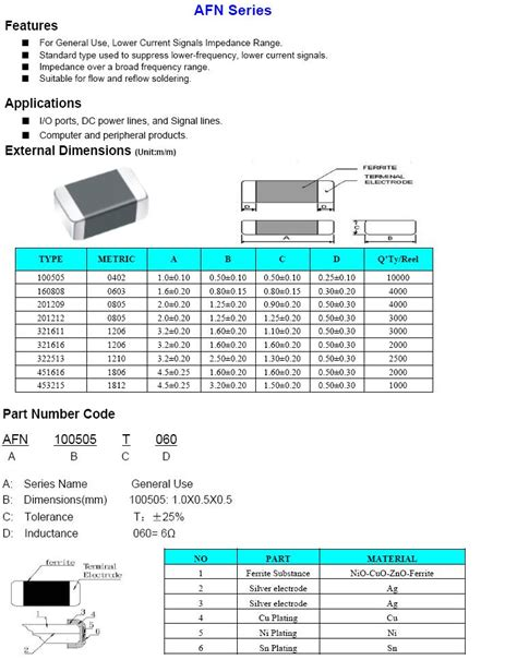 ferrite bead 0805 original 0805 ferrite bead transformer shielded power