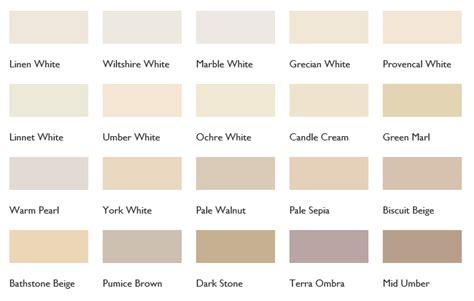 Definition Of Kitchen dulux heritage colours 2 5ltr creams kis uk